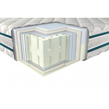 LATEX 3D (Латекс) Neoflex